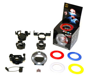 Ringflash Package